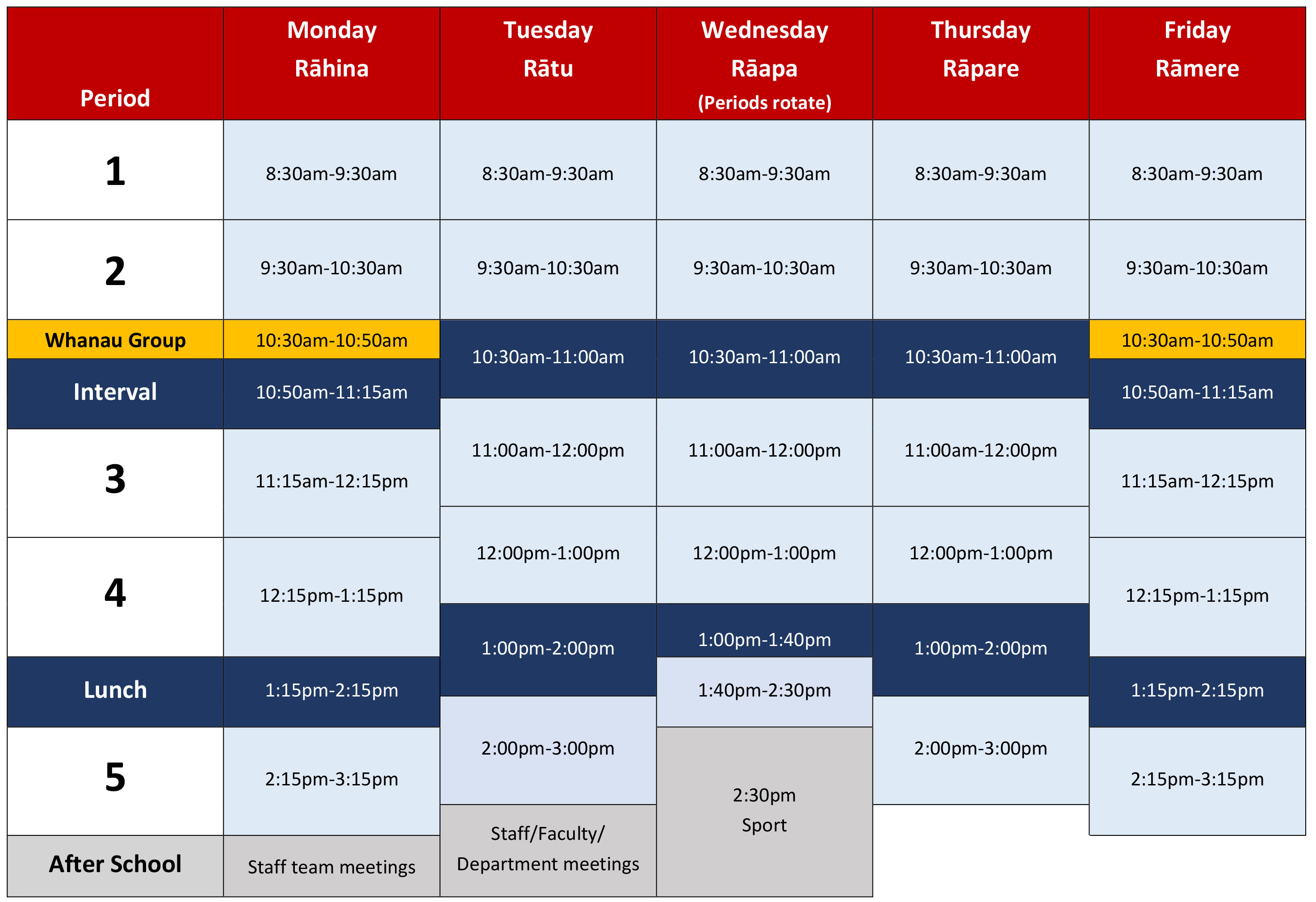 Riccarton High School » Term dates and timetable